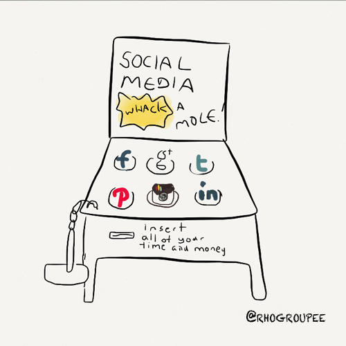 Social Media Whack-A-Mole! Insert all your time and money.
