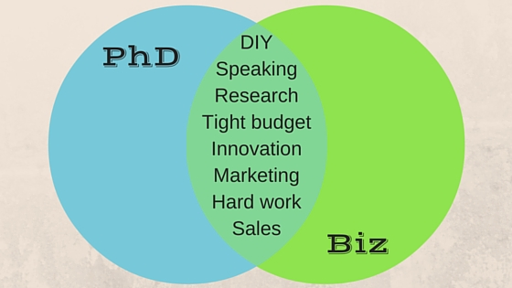 Venn diagram comparing PhD and entrepreneur skill set