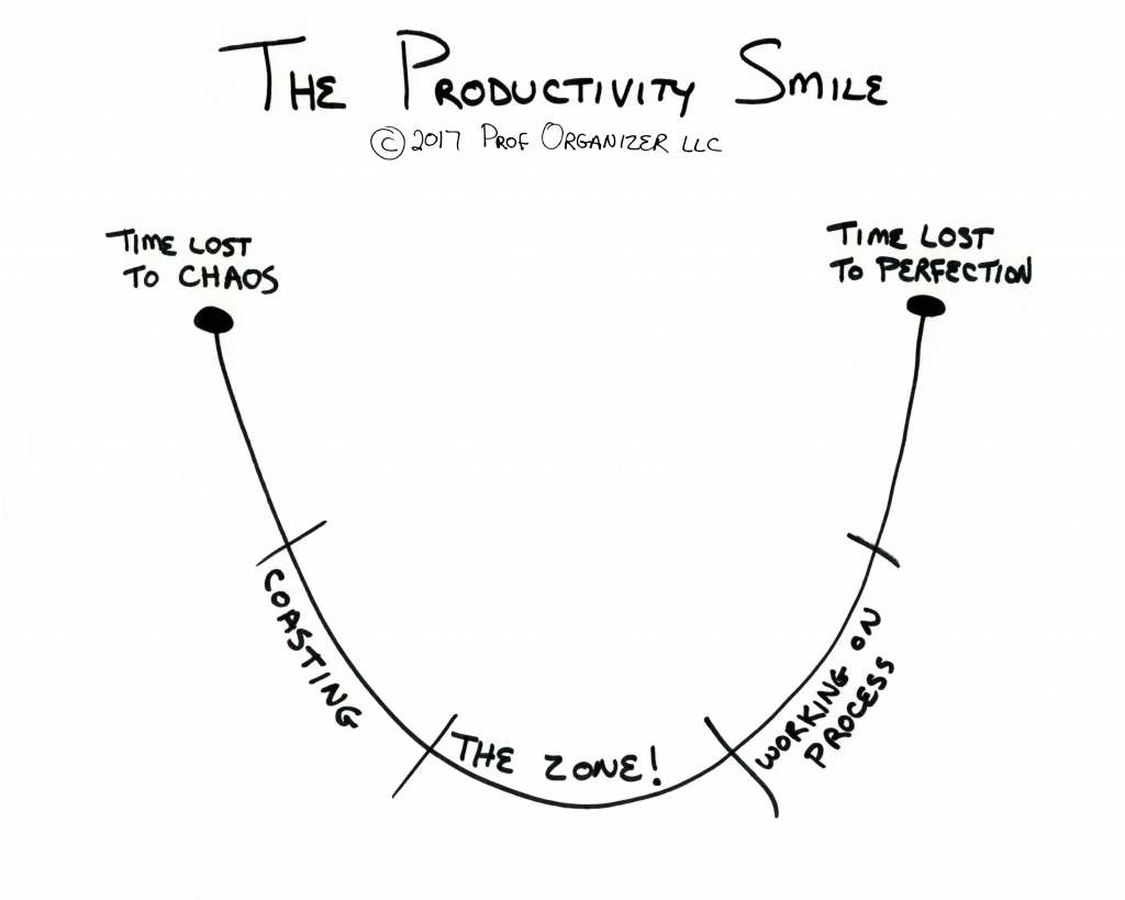 Productivity Smile Graphic