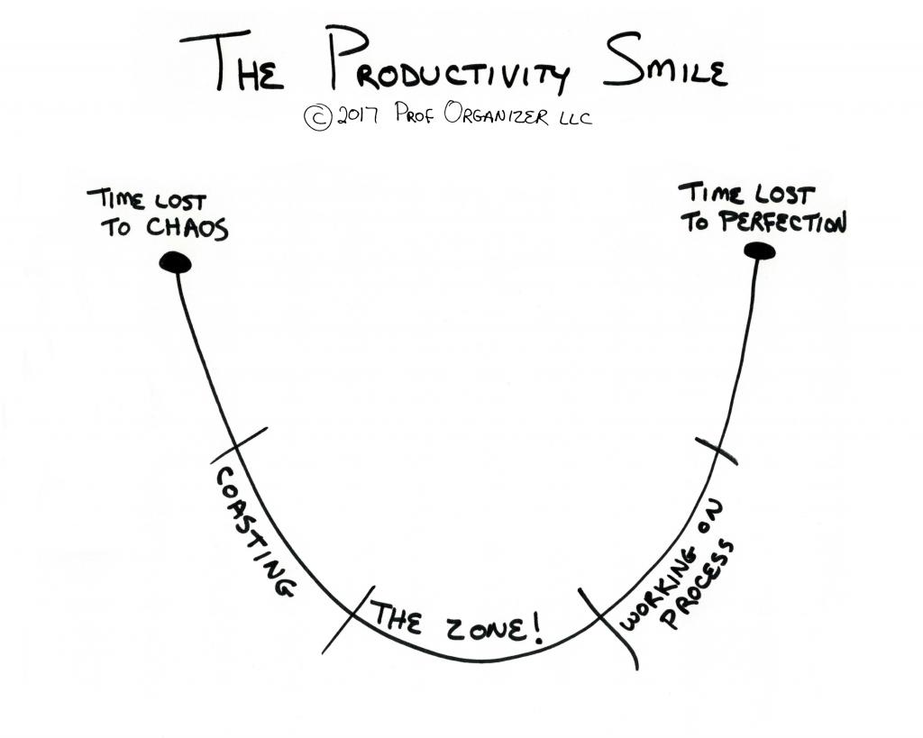 Productivity Smile Graphic